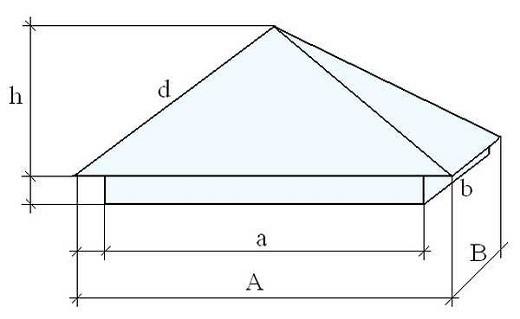 Пример чертежа колпака на трубу дымохода на рисунке