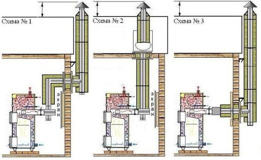 Типовые схемы монтажа дымохода для твердотопливного котла на рисунке