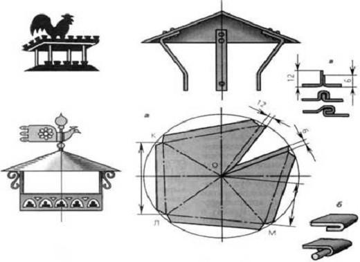 На рисунке схемы изготовления колпаков для дымохода