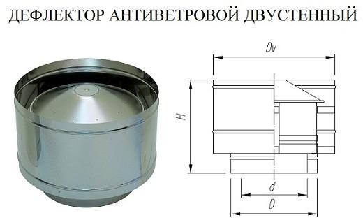 На снимке дефлектор антиветровой двусторонний