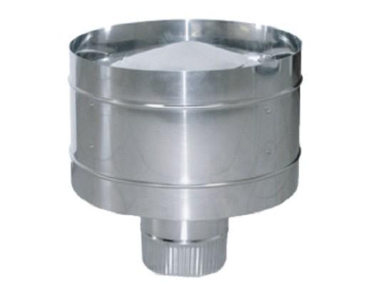 Зонт дефлектор для дымохода как правильно собрать дымоход банной печи