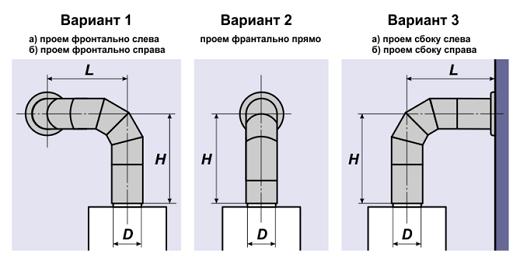 Варианты монтажа газового дымохода на рисунке