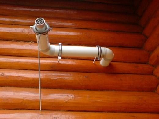 Дымоход для коаксиального газового котла требования печи с дымоходом под углом